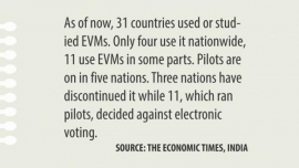 NO TO EVM, BRING COMPREHENSIVE CHANGES IN ELECTION LAWS