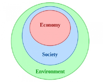 GLOBAL ECOLOGICAL CRISES: SUSTAINABILTY & EQUITY ISSUES - -	Soumya Dutta, Bharat Jan Vigyan Jatha / India-Climate-Justice